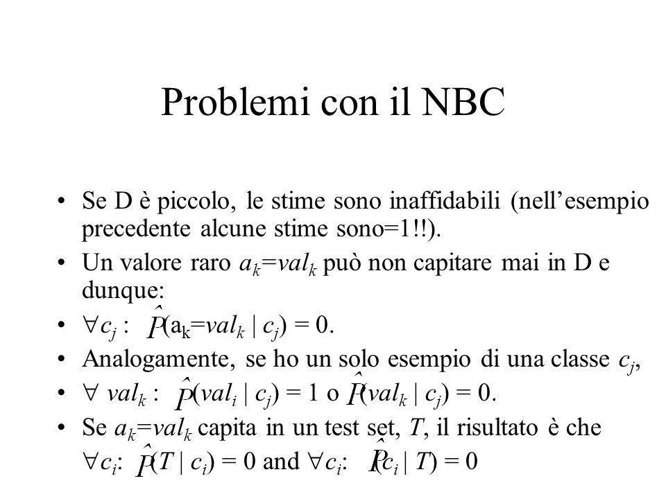 Esempio (continua) Devo calcolare il massimo al variare di c di: Quindi ad esempio per c=raffreddore Analogamente, troverò: