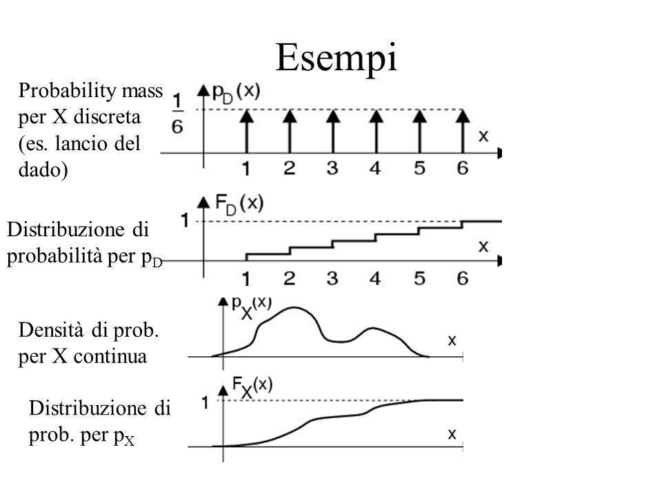 Densità e Distribuzione Cosí come un oggetto non omogeneo è piú o meno denso in regioni differenti del suo volume complessivo, cosí la densità di prob