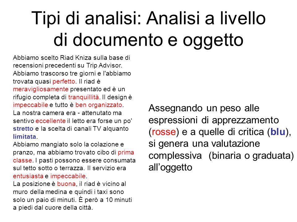 Tipi di analisi: Analisi a livello di documento e oggetto Abbiamo scelto Riad Kniza sulla base di recensioni precedenti su Trip Advisor. Abbiamo trasc
