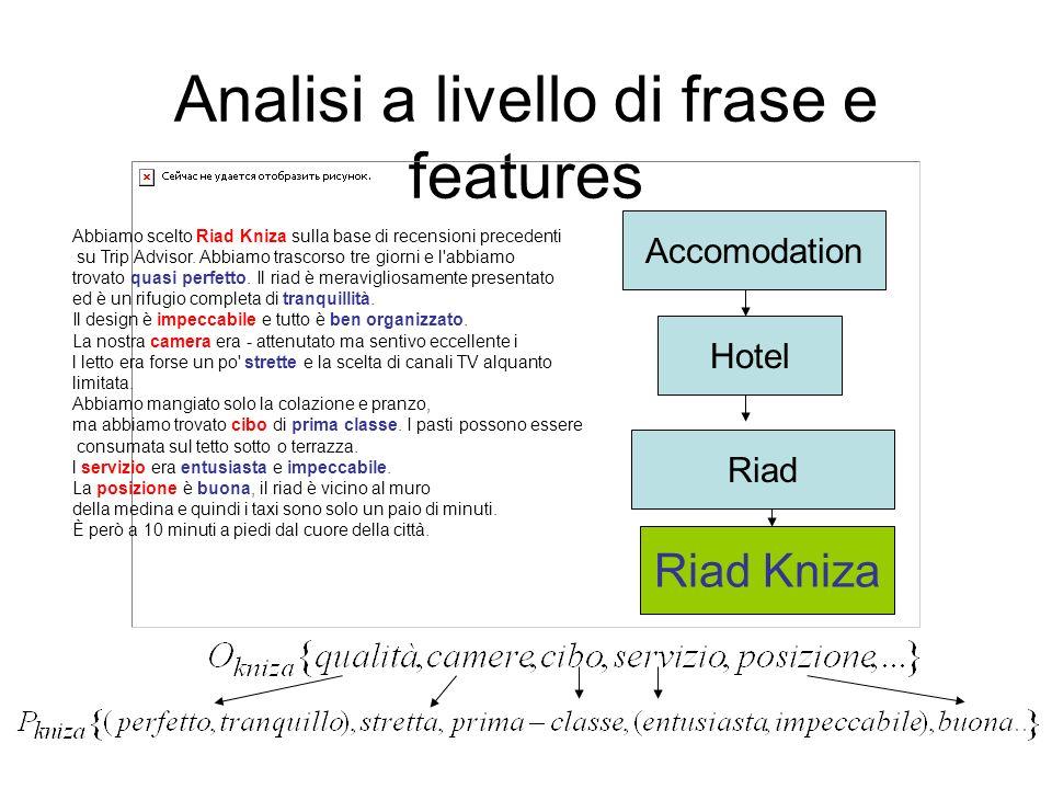 Analisi a livello di frase e features Accomodation Hotel Riad Riad Kniza Abbiamo scelto Riad Kniza sulla base di recensioni precedenti su Trip Advisor