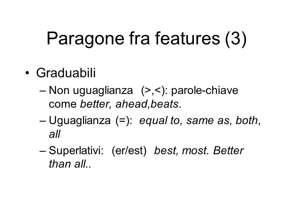 Paragone fra features (3) Graduabili –Non uguaglianza (>,<): parole-chiave come better, ahead,beats. –Uguaglianza (=): equal to, same as, both, all –S