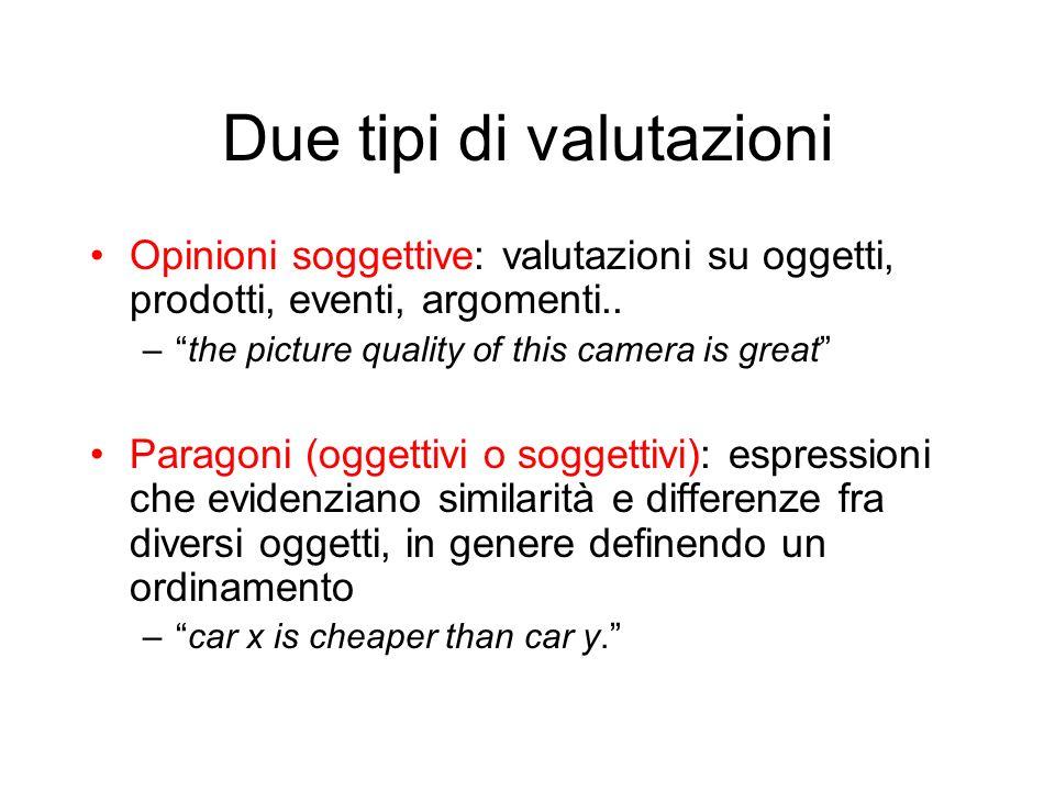 Due tipi di valutazioni Opinioni soggettive: valutazioni su oggetti, prodotti, eventi, argomenti.. –the picture quality of this camera is great Parago