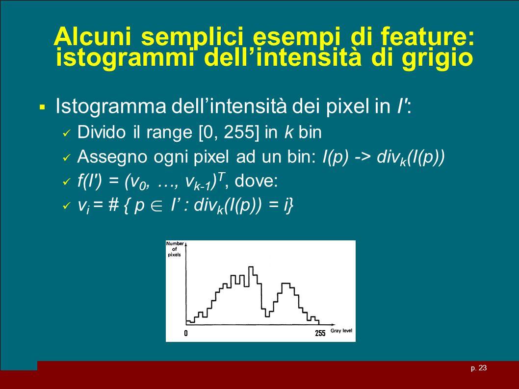 p. 23 Alcuni semplici esempi di feature: istogrammi dellintensità di grigio Istogramma dellintensità dei pixel in I': Divido il range [0, 255] in k bi