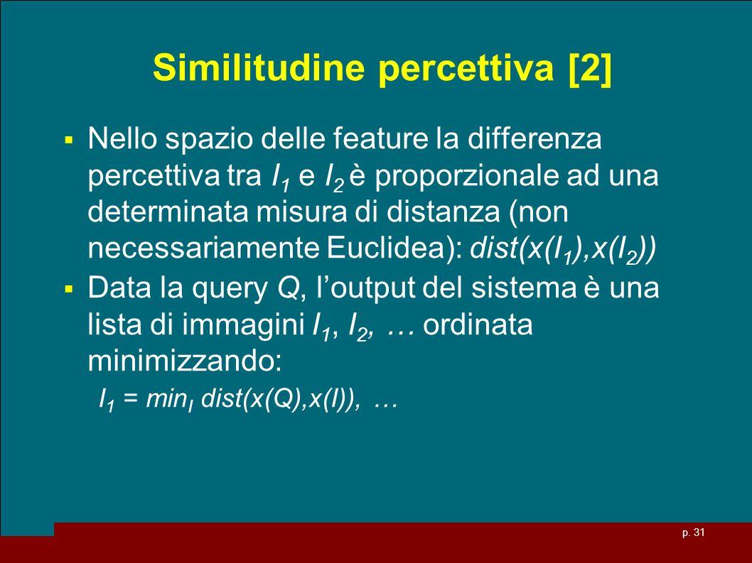 p. 31 Similitudine percettiva [2] Nello spazio delle feature la differenza percettiva tra I 1 e I 2 è proporzionale ad una determinata misura di dista