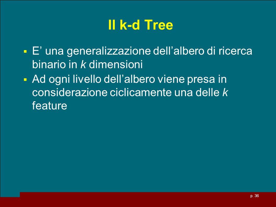 p. 36 Il k-d Tree E una generalizzazione dellalbero di ricerca binario in k dimensioni Ad ogni livello dellalbero viene presa in considerazione ciclic