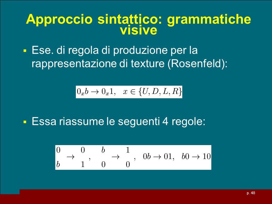 p. 48 Approccio sintattico: grammatiche visive Ese.