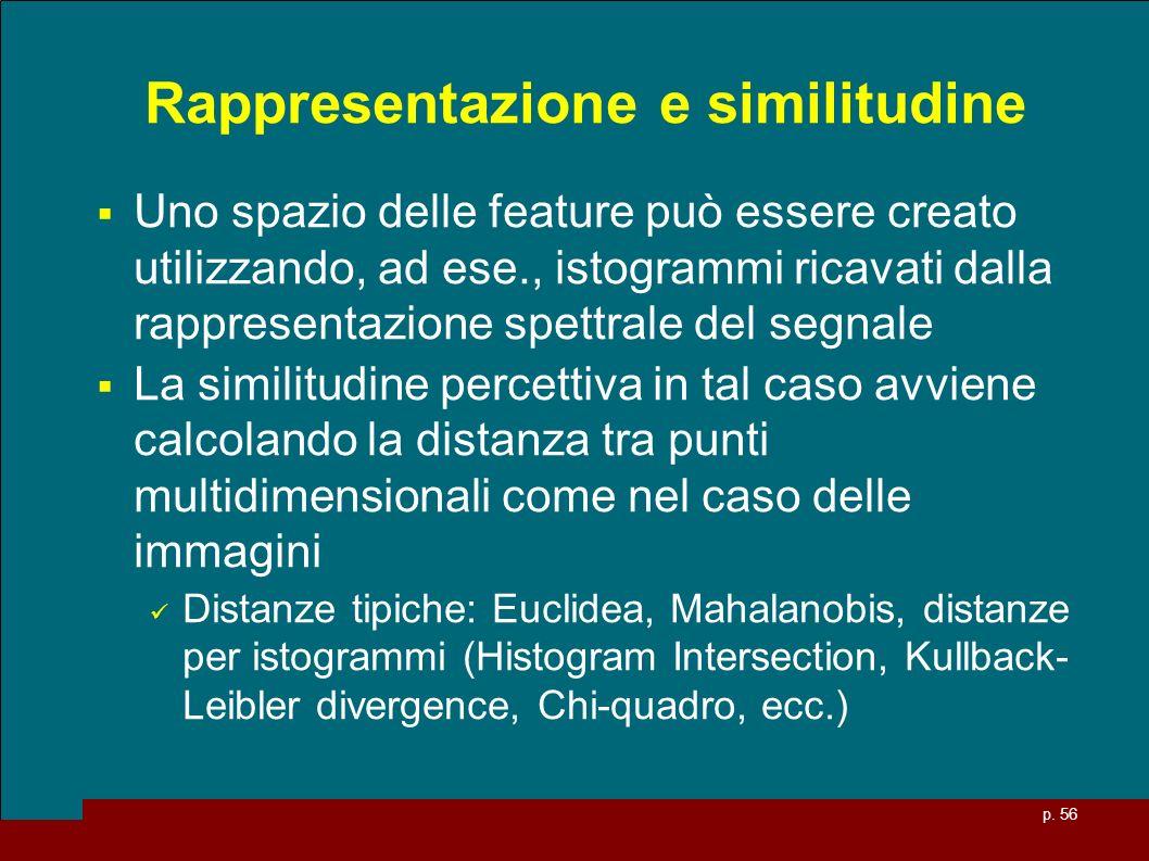 p. 56 Rappresentazione e similitudine Uno spazio delle feature può essere creato utilizzando, ad ese., istogrammi ricavati dalla rappresentazione spet
