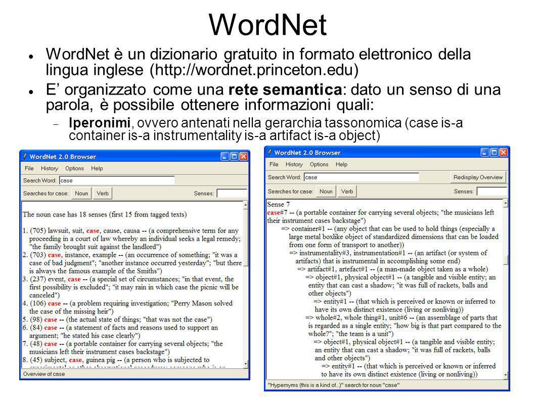 WordNet WordNet è un dizionario gratuito in formato elettronico della lingua inglese (http://wordnet.princeton.edu) E organizzato come una rete semantica: dato un senso di una parola, è possibile ottenere informazioni quali: Iperonimi, ovvero antenati nella gerarchia tassonomica (case is-a container is-a instrumentality is-a artifact is-a object)