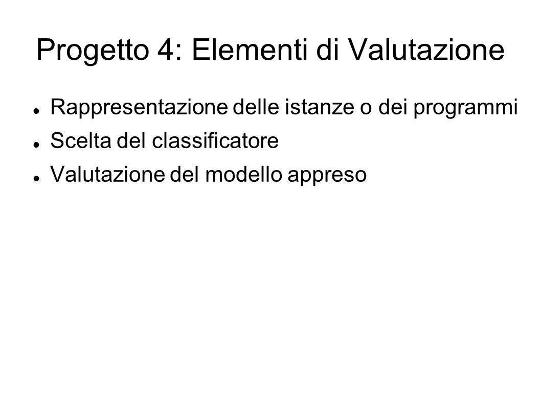 Progetto 4: Elementi di Valutazione Rappresentazione delle istanze o dei programmi Scelta del classificatore Valutazione del modello appreso