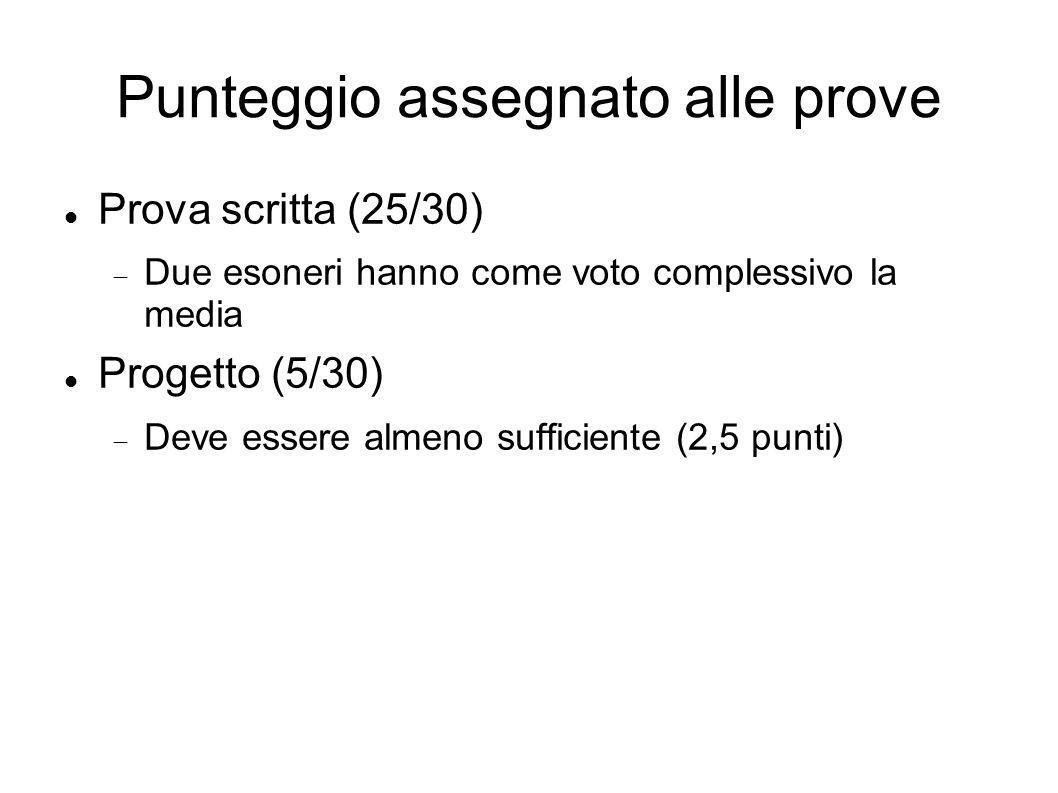 Punteggio assegnato alle prove Prova scritta (25/30) Due esoneri hanno come voto complessivo la media Progetto (5/30) Deve essere almeno sufficiente (2,5 punti)