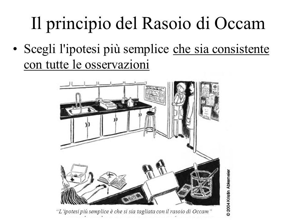 Il principio del Rasoio di Occam Scegli l ipotesi più semplice che sia consistente con tutte le osservazioni Lipotesi più semplice è che si sia tagliata con il rasoio di Occam