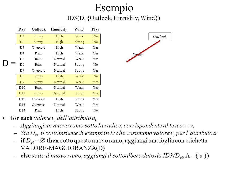 for each valore v i dellattributo a, –Aggiungi un nuovo ramo sotto la radice, corrispondente al test a = v i –Sia D vi il sottoinsieme di esempi in D che assumono valore v i per lattributo a –if D vi = then sotto questo nuovo ramo, aggiungi una foglia con etichetta VALORE-MAGGIORANZA(D) –else sotto il nuovo ramo, aggiungi il sottoalbero dato da ID3(D vi, A - { a }) D = Day OutlookHumidity Wind Play D1 Sunny High Weak No D2 Sunny High Strong No D3 Overcast High Weak Yes D4 Rain High Weak Yes D5 Rain Normal Weak Yes D6 Rain Normal Strong No D7 Overcast Normal Strong Yes D8 Sunny High Weak No D9 Sunny Normal Weak Yes D10 Rain Normal Weak Yes D11 Sunny Normal Strong Yes D12 Overcast High Strong Yes D13 Overcast Normal Weak Yes D14 Rain High Strong No Esempio ID3(D, {Outlook, Humidity, Wind})