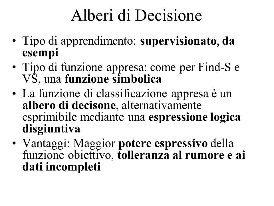 Alberi di Decisione Un albero di decisione prende in ingresso unistanza x X descritta mediante un vettore di coppie (attributo, valore) ed emette in uscita una decisione, ad es.