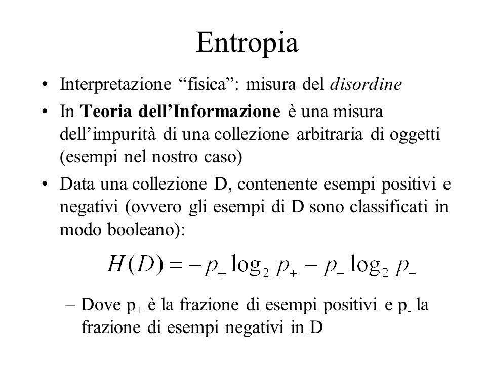 Entropia Interpretazione fisica: misura del disordine In Teoria dellInformazione è una misura dellimpurità di una collezione arbitraria di oggetti (esempi nel nostro caso) Data una collezione D, contenente esempi positivi e negativi (ovvero gli esempi di D sono classificati in modo booleano): –Dove p + è la frazione di esempi positivi e p - la frazione di esempi negativi in D