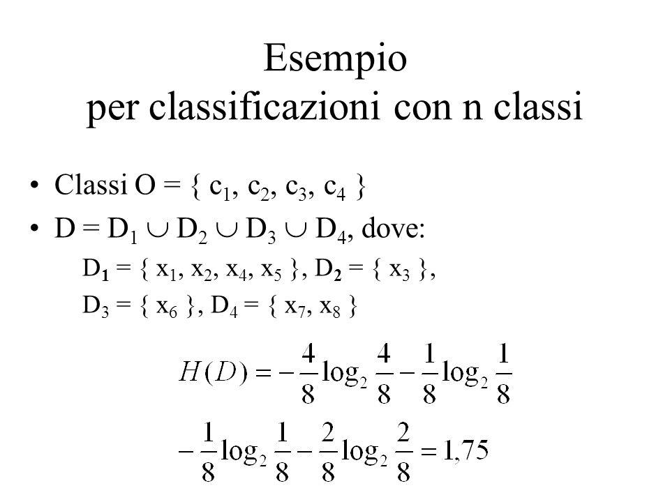 Esempio per classificazioni con n classi Classi O = { c 1, c 2, c 3, c 4 } D = D 1 D 2 D 3 D 4, dove: D 1 = { x 1, x 2, x 4, x 5 }, D 2 = { x 3 }, D 3 = { x 6 }, D 4 = { x 7, x 8 }