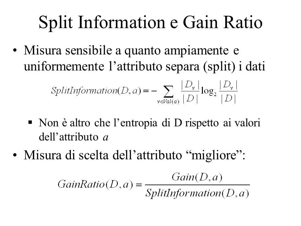 Split Information e Gain Ratio Misura sensibile a quanto ampiamente e uniformemente lattributo separa (split) i dati Non è altro che lentropia di D rispetto ai valori dellattributo a Misura di scelta dellattributo migliore: