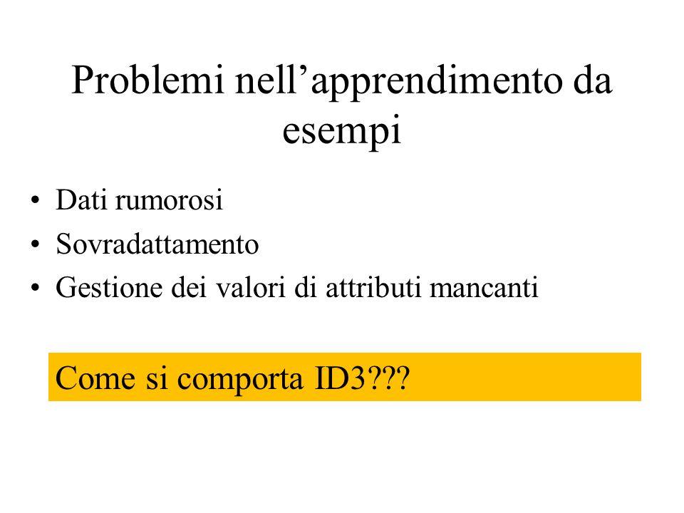 Problemi nellapprendimento da esempi Dati rumorosi Sovradattamento Gestione dei valori di attributi mancanti Come si comporta ID3???