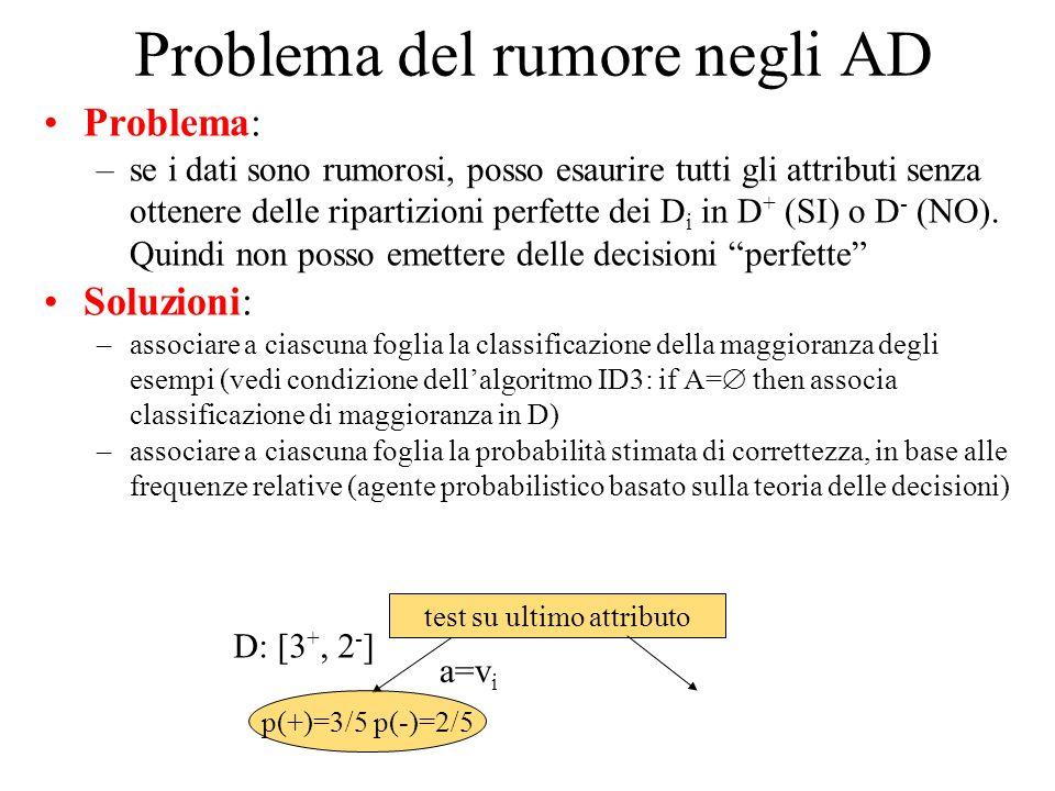 Problema del rumore negli AD Problema: –se i dati sono rumorosi, posso esaurire tutti gli attributi senza ottenere delle ripartizioni perfette dei D i in D + (SI) o D - (NO).