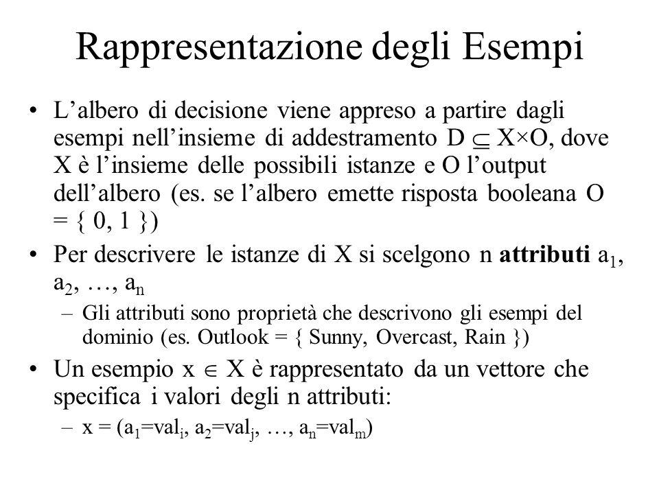 Rappresentazione degli Esempi Lalbero di decisione viene appreso a partire dagli esempi nellinsieme di addestramento D X×O, dove X è linsieme delle possibili istanze e O loutput dellalbero (es.