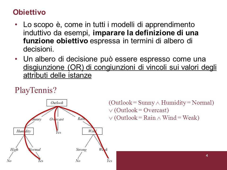 Apprendimento Automatico: Alberi di Decisione Roberto Navigli 5 Obiettivo Lo scopo è, come in tutti i modelli di apprendimento induttivo da esempi, imparare la definizione di una funzione obiettivo espressa in termini di albero di decisioni.