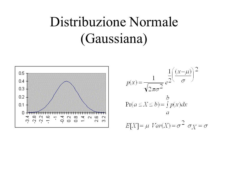 Distribuzione Normale (Gaussiana)