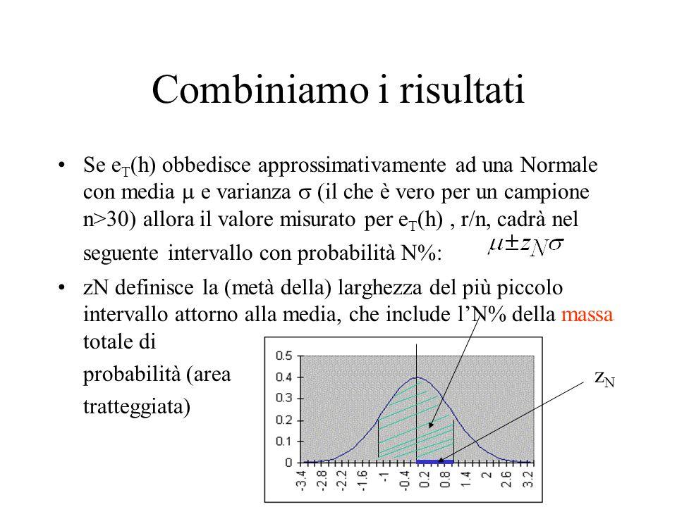 Combiniamo i risultati Se e T (h) obbedisce approssimativamente ad una Normale con media e varianza (il che è vero per un campione n>30) allora il val