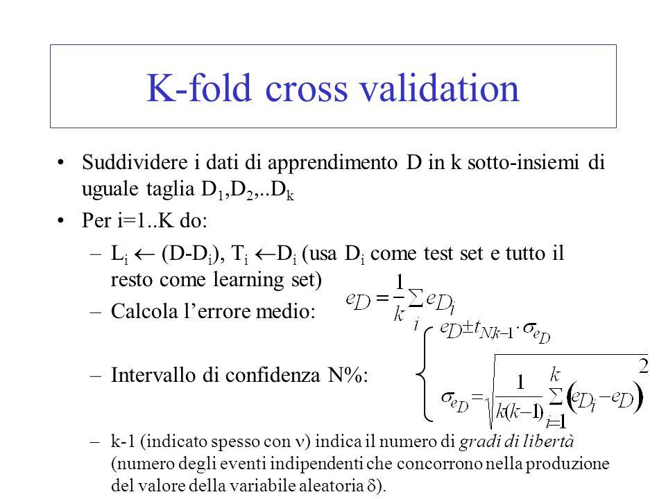 K-fold cross validation Suddividere i dati di apprendimento D in k sotto-insiemi di uguale taglia D 1,D 2,..D k Per i=1..K do: –L i (D-D i ), T i D i