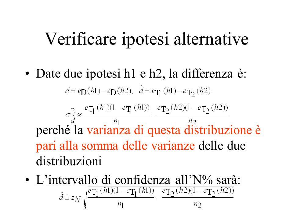 Verificare ipotesi alternative Date due ipotesi h1 e h2, la differenza è: perché la varianza di questa distribuzione è pari alla somma delle varianze