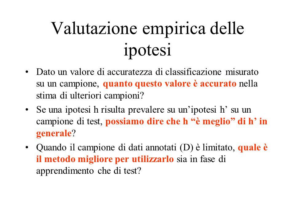 Valutazione empirica delle ipotesi Dato un valore di accuratezza di classificazione misurato su un campione, quanto questo valore è accurato nella sti