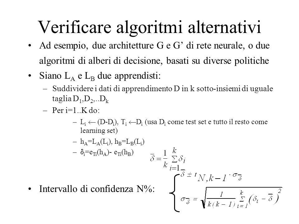 Verificare algoritmi alternativi Ad esempio, due architetture G e G di rete neurale, o due algoritmi di alberi di decisione, basati su diverse politic