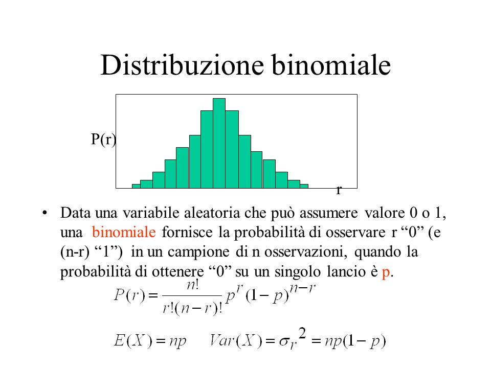 Distribuzione binomiale Data una variabile aleatoria che può assumere valore 0 o 1, una binomiale fornisce la probabilità di osservare r 0 (e (n-r) 1)