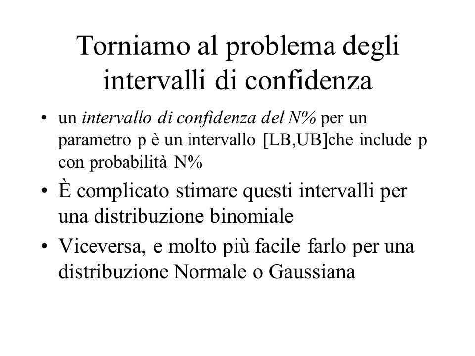 Torniamo al problema degli intervalli di confidenza un intervallo di confidenza del N% per un parametro p è un intervallo [LB,UB]che include p con pro