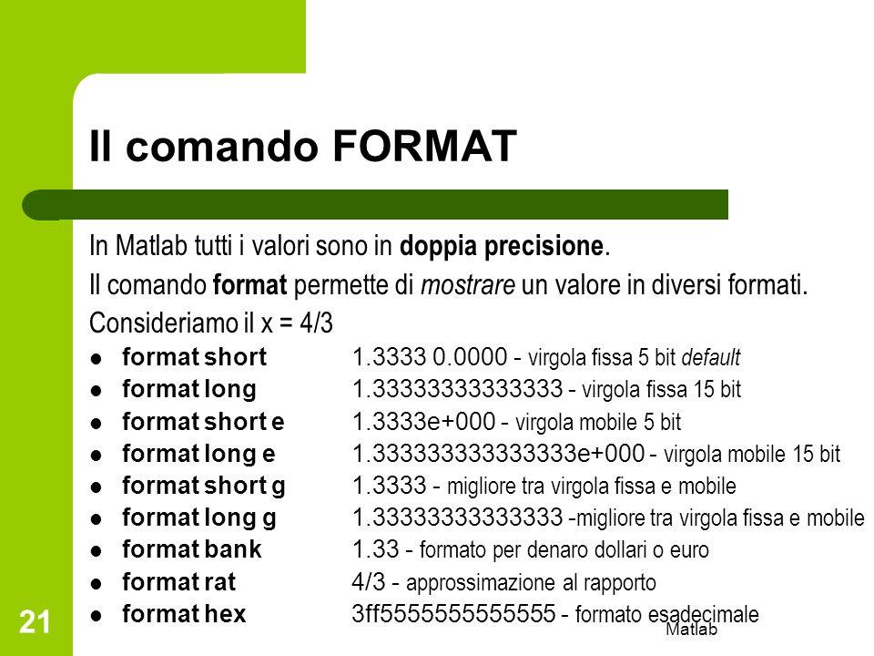 Matlab 21 Il comando FORMAT In Matlab tutti i valori sono in doppia precisione. Il comando format permette di mostrare un valore in diversi formati. C