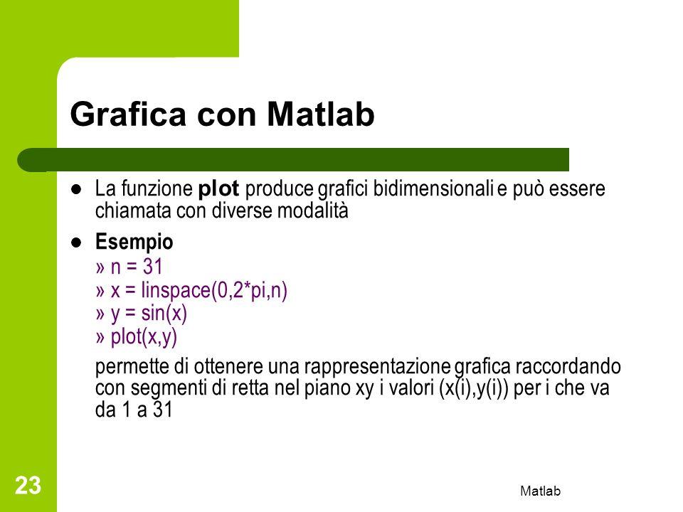 Matlab 23 Grafica con Matlab La funzione plot produce grafici bidimensionali e può essere chiamata con diverse modalità Esempio » n = 31 » x = linspac