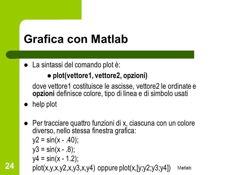 Matlab 24 Grafica con Matlab La sintassi del comando plot è: plot(vettore1, vettore2, opzioni) dove vettore1 costituisce le ascisse, vettore2 le ordin