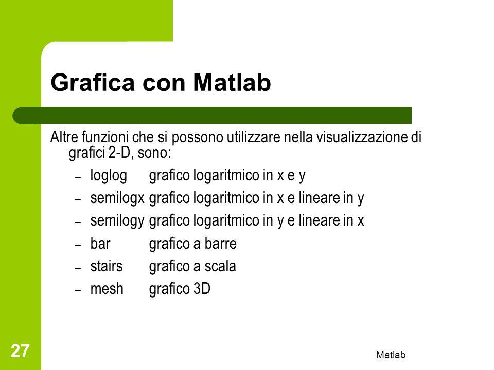 Matlab 27 Grafica con Matlab Altre funzioni che si possono utilizzare nella visualizzazione di grafici 2-D, sono: – logloggrafico logaritmico in x e y