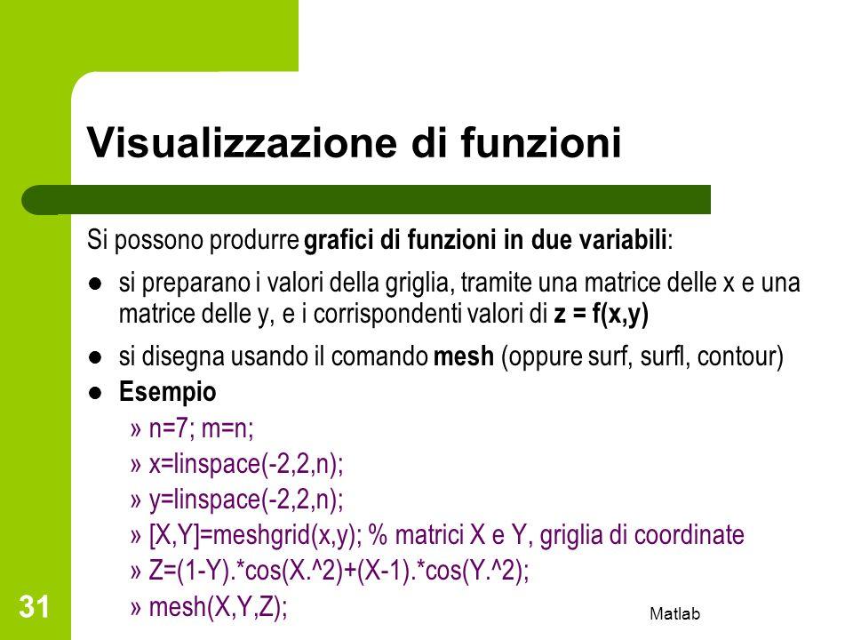 Matlab 31 Visualizzazione di funzioni Si possono produrre grafici di funzioni in due variabili : si preparano i valori della griglia, tramite una matr