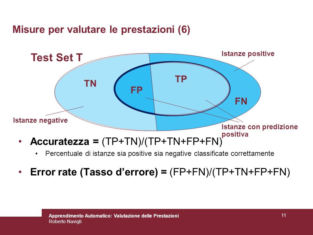 Apprendimento Automatico: Valutazione delle Prestazioni Roberto Navigli 11 Misure per valutare le prestazioni (6) Accuratezza = (TP+TN)/(TP+TN+FP+FN)