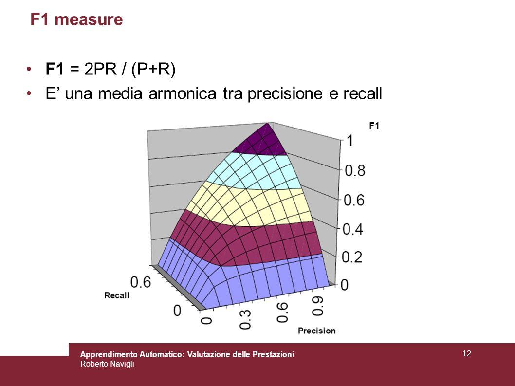 Apprendimento Automatico: Valutazione delle Prestazioni Roberto Navigli 12 F1 measure F1 = 2PR / (P+R) E una media armonica tra precisione e recall F1
