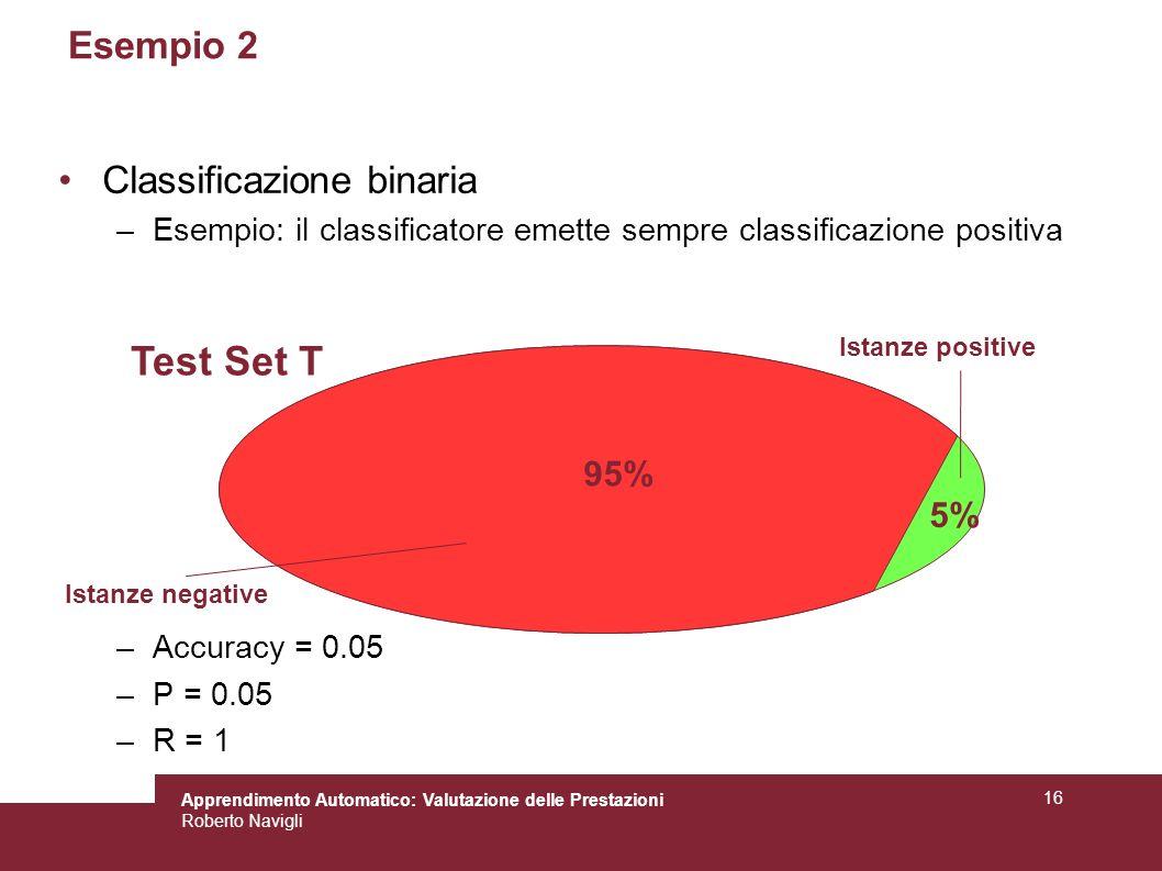 Apprendimento Automatico: Valutazione delle Prestazioni Roberto Navigli 16 Esempio 2 Classificazione binaria –Esempio: il classificatore emette sempre