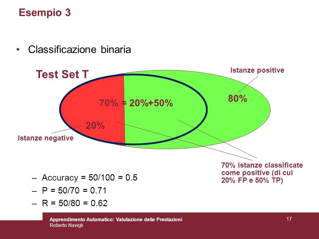 Apprendimento Automatico: Valutazione delle Prestazioni Roberto Navigli 17 Esempio 3 Classificazione binaria –Accuracy = 50/100 = 0.5 –P = 50/70 = 0.7