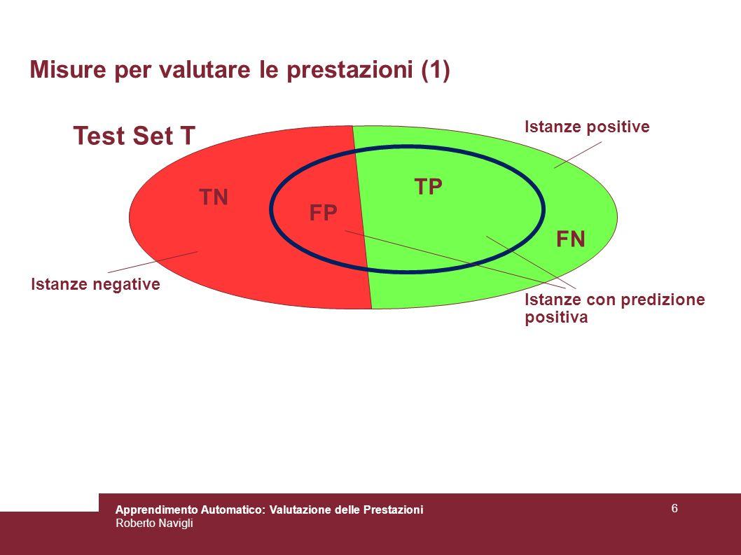 Apprendimento Automatico: Valutazione delle Prestazioni Roberto Navigli 6 Misure per valutare le prestazioni (1) Test Set T Istanze positive Istanze n