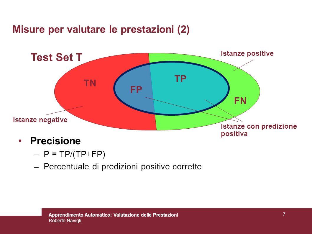 Apprendimento Automatico: Valutazione delle Prestazioni Roberto Navigli 7 Misure per valutare le prestazioni (2) Precisione –P = TP/(TP+FP) –Percentua
