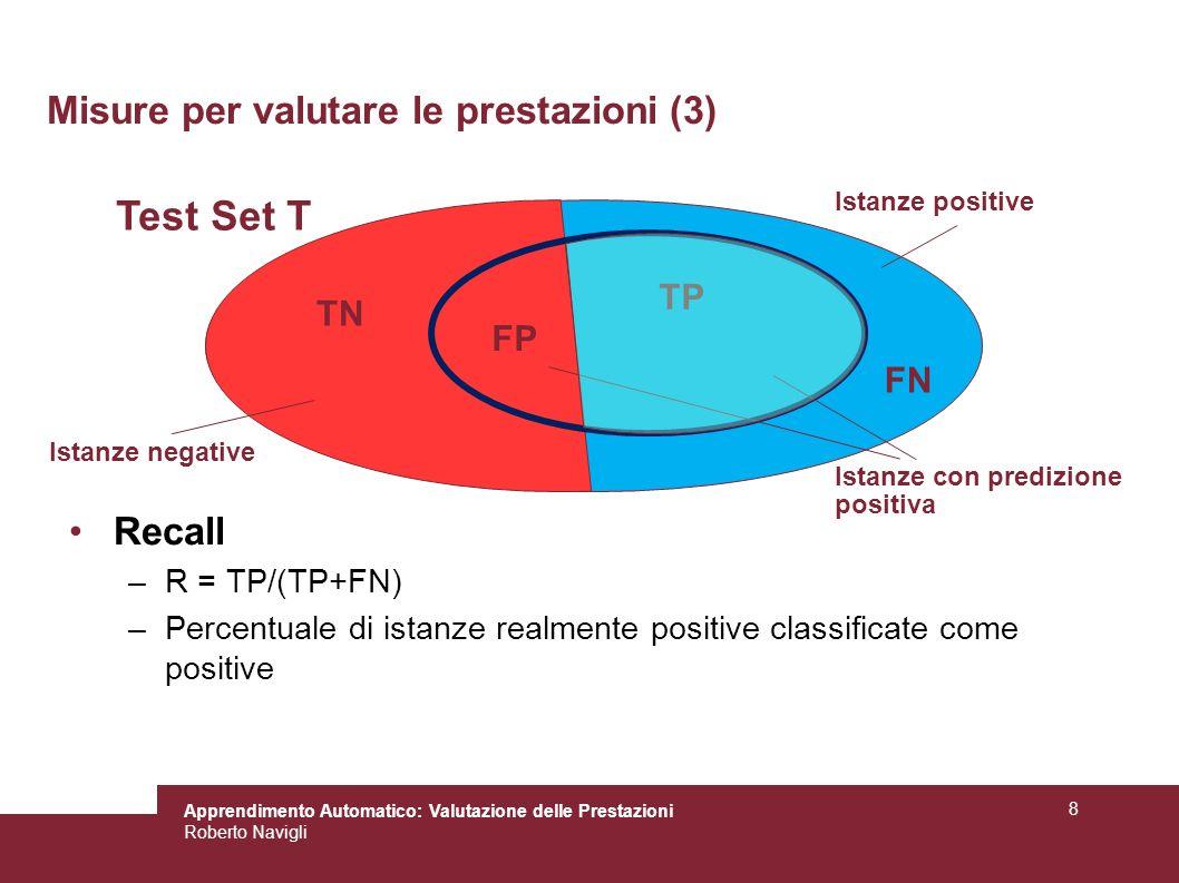 Apprendimento Automatico: Valutazione delle Prestazioni Roberto Navigli 8 Misure per valutare le prestazioni (3) Recall –R = TP/(TP+FN) –Percentuale d