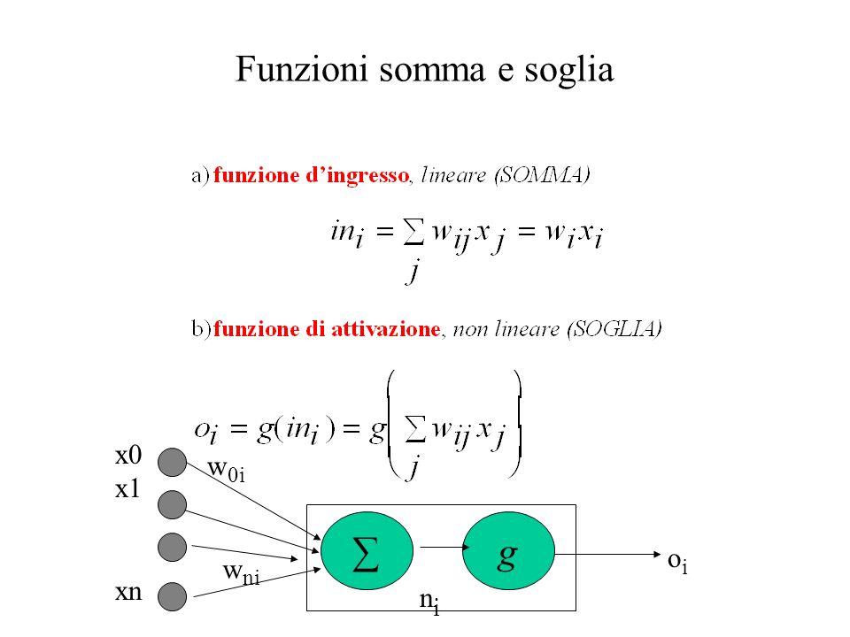 Funzioni somma e soglia x0 x1 xn g nini w 0i w ni oioi