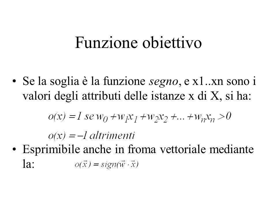 Funzione obiettivo Se la soglia è la funzione segno, e x1..xn sono i valori degli attributi delle istanze x di X, si ha: Esprimibile anche in froma ve