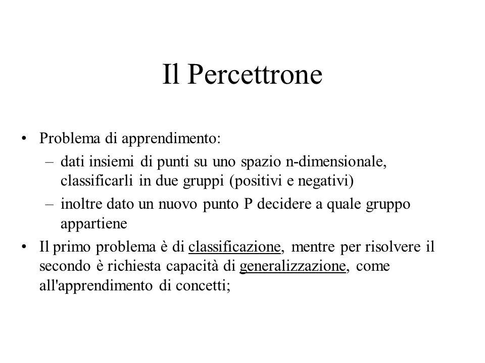 Il Percettrone Problema di apprendimento: –dati insiemi di punti su uno spazio n-dimensionale, classificarli in due gruppi (positivi e negativi) –inol