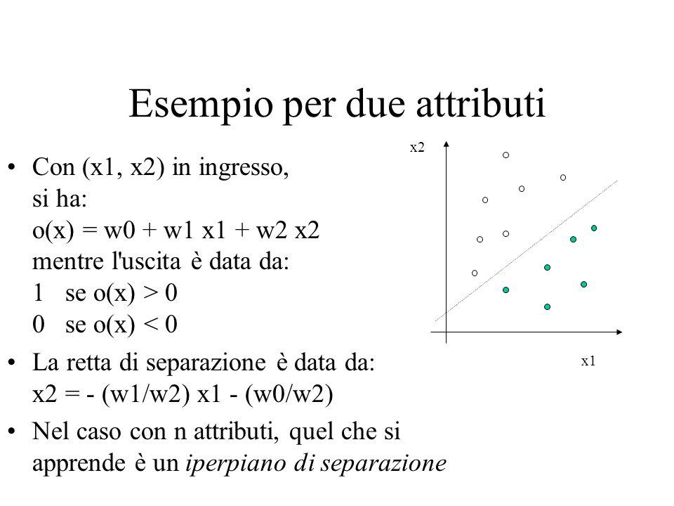 Esempio per due attributi Con (x1, x2) in ingresso, si ha: o(x) = w0 + w1 x1 + w2 x2 mentre l'uscita è data da: 1 se o(x) > 0 0 se o(x) < 0 La retta d