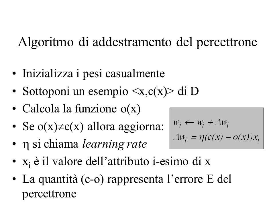 Algoritmo di addestramento del percettrone Inizializza i pesi casualmente Sottoponi un esempio di D Calcola la funzione o(x) Se o(x) c(x) allora aggio