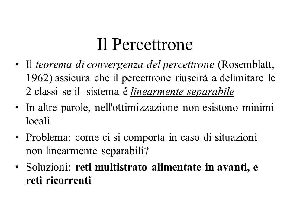 Il Percettrone Il teorema di convergenza del percettrone (Rosemblatt, 1962) assicura che il percettrone riuscirà a delimitare le 2 classi se il sistem